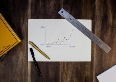 Skræddersy din salgsproces med det rette CRM-system